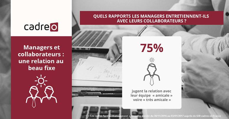 Quels rapports les managers entretiennent-ils avec leurs collaborateurs ?