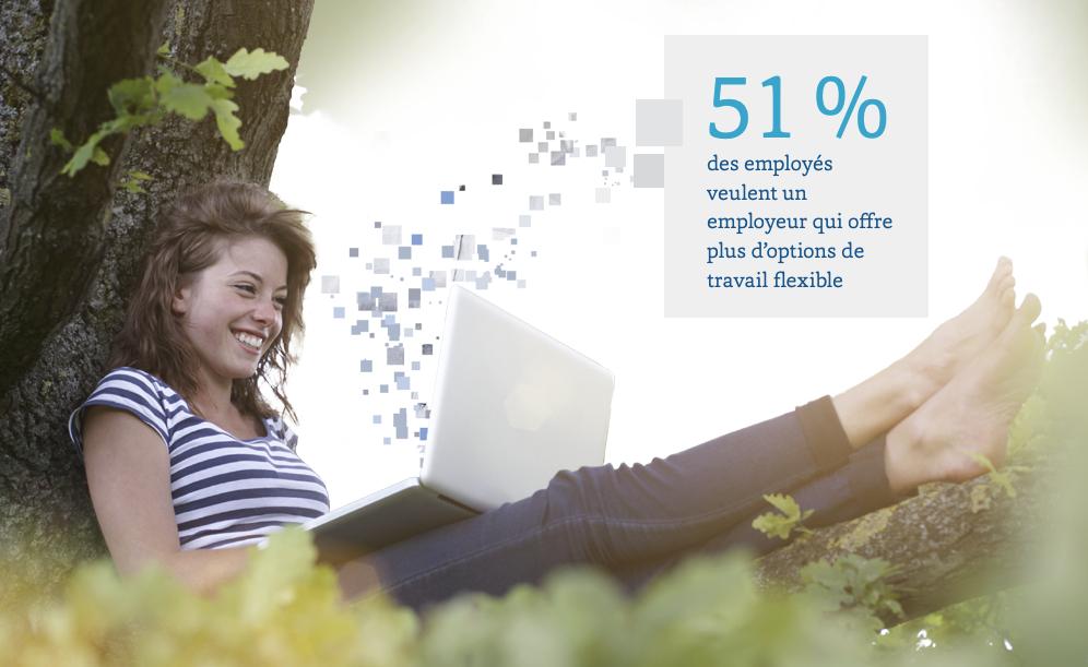 51% des employés veulent un employeur qui offre plus d'options de travail flexible
