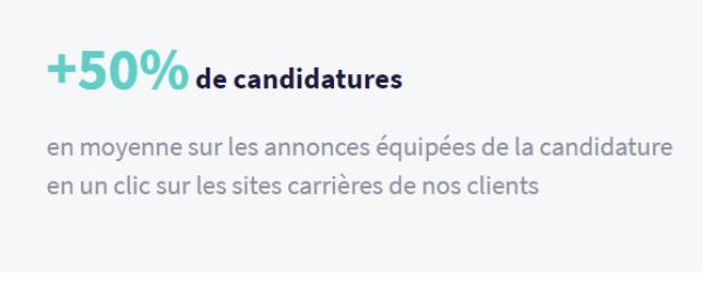 Il y a en moyenne plus de 50% de candidatures sur les annonces équipées de la candidature en un clic sur le site carrières de nos clients DigitalRecruiters